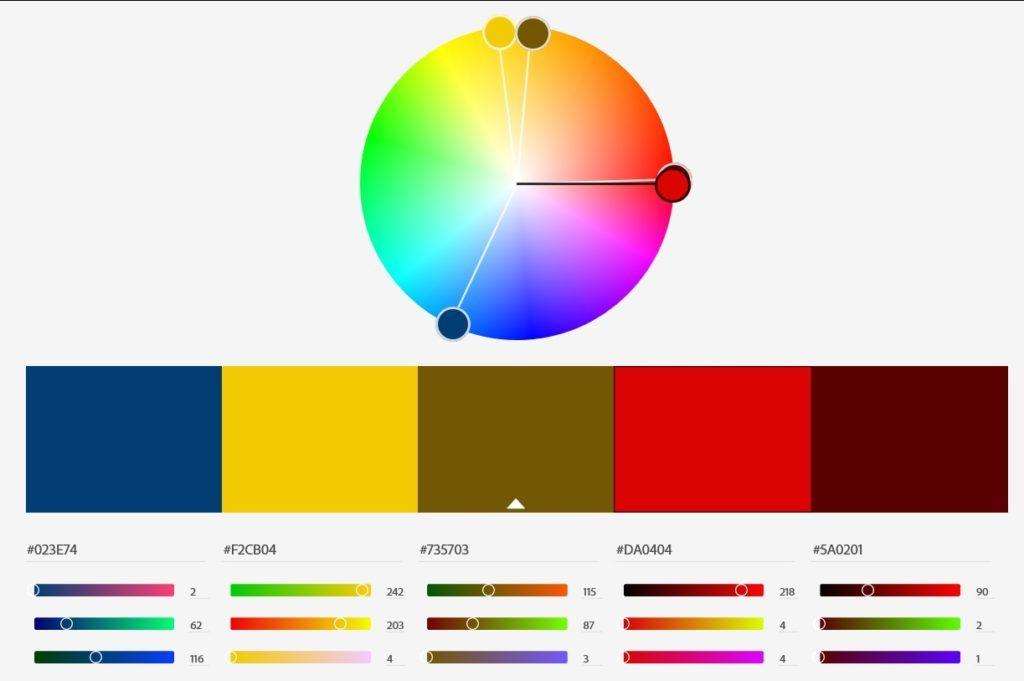 koło kolorów w fotografii